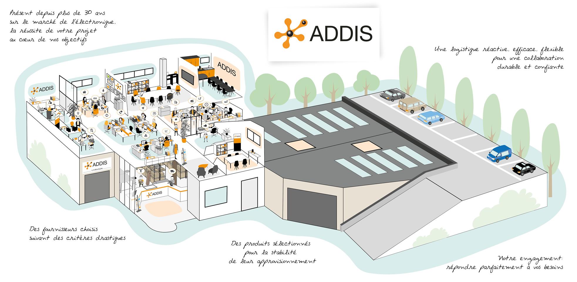 Plan d'Addis Composants Electroniques